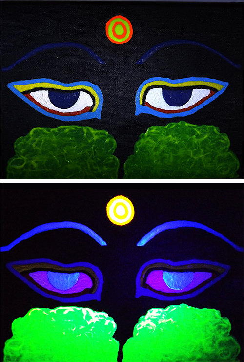 La mirada de Buda